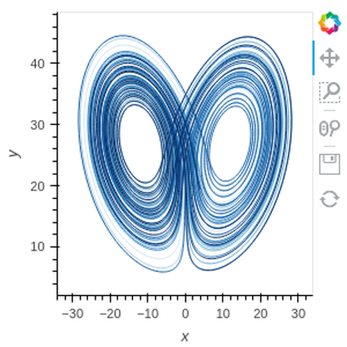 ../_images/lorenz_attractor_example.png