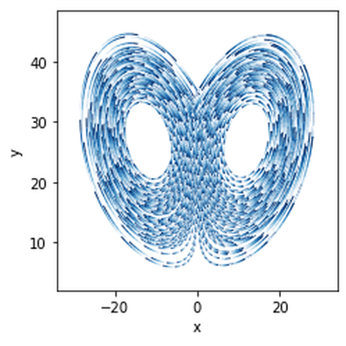 ../_images/lorenz_attractor_example1.png